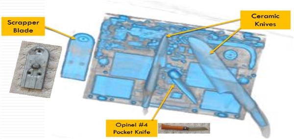 Máy quét an ninh (Checkpoint Scanner)